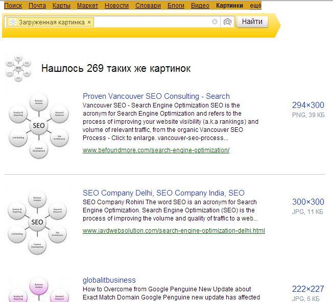 Найденные фото по фото в Яндекс