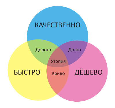 http://book.yd73.ru/wp-content/uploads/2014/04/note.png